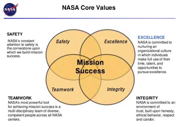 nasa core values
