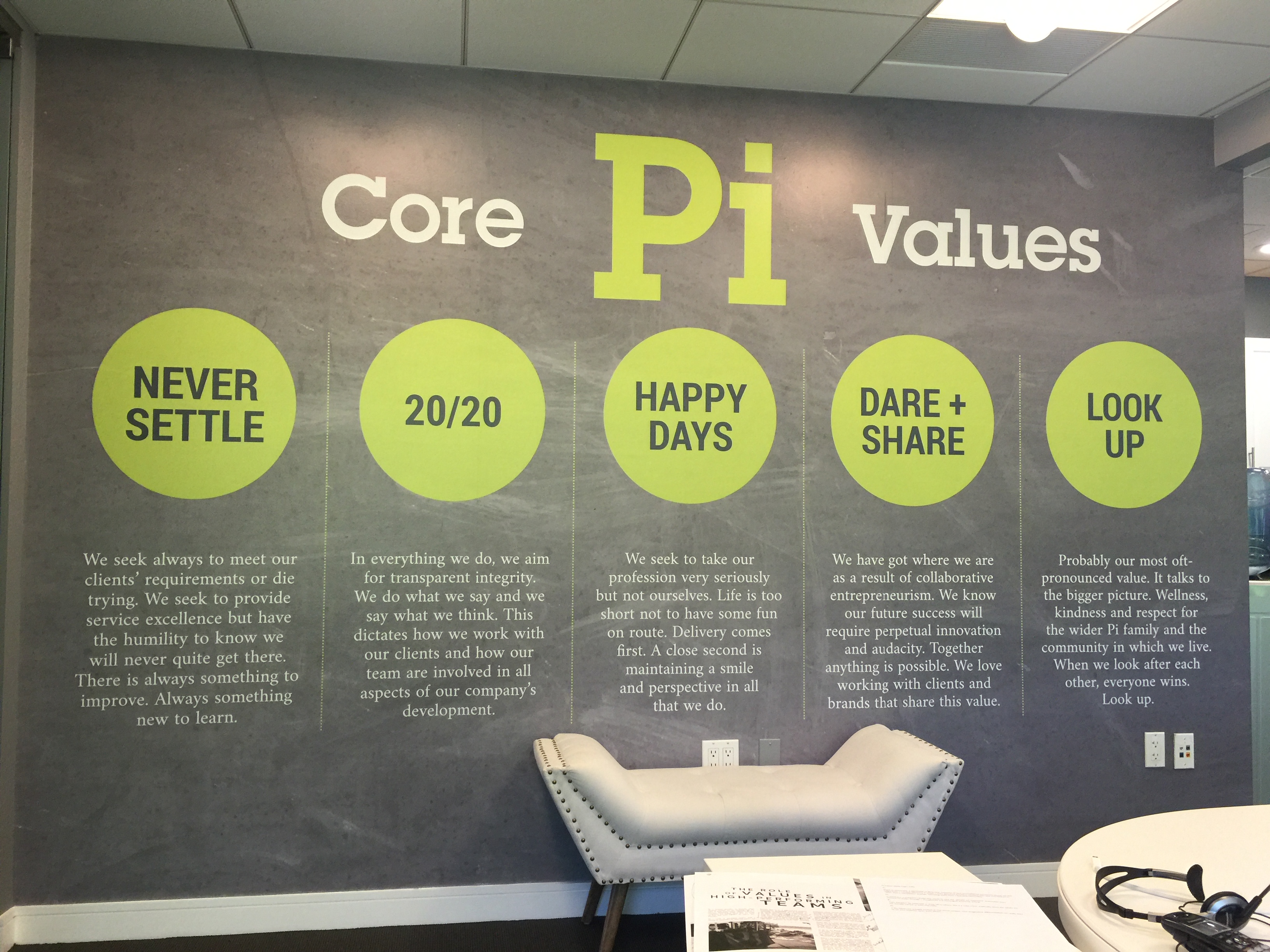 Pi Office | Values Wall